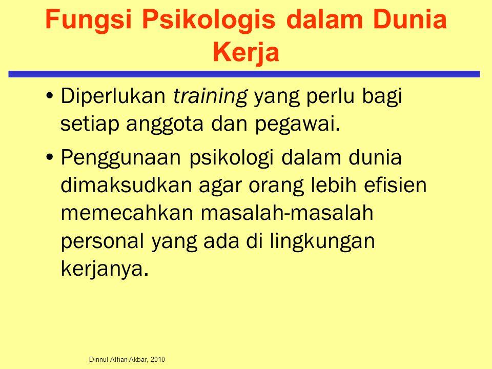 Dinnul Alfian Akbar, 2010 Diperlukan training yang perlu bagi setiap anggota dan pegawai. Penggunaan psikologi dalam dunia dimaksudkan agar orang lebi