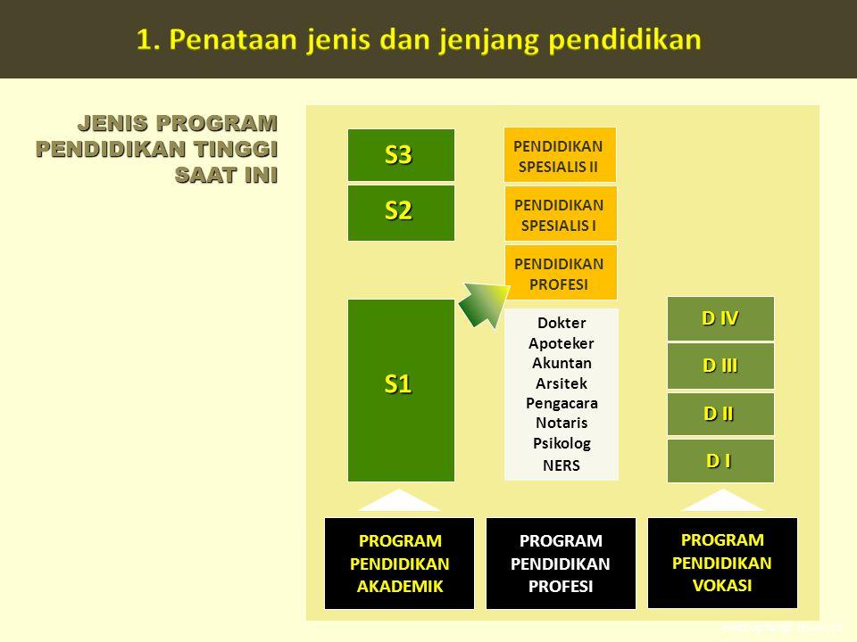 PROGRAM PENDIDIKAN AKADEMIK S2 S3 S1 endrop3ai@ its.ac.id PROGRAM PENDIDIKAN VOKASI D I D II D III D IV Dokter Apoteker Akuntan Arsitek Pengacara Nota