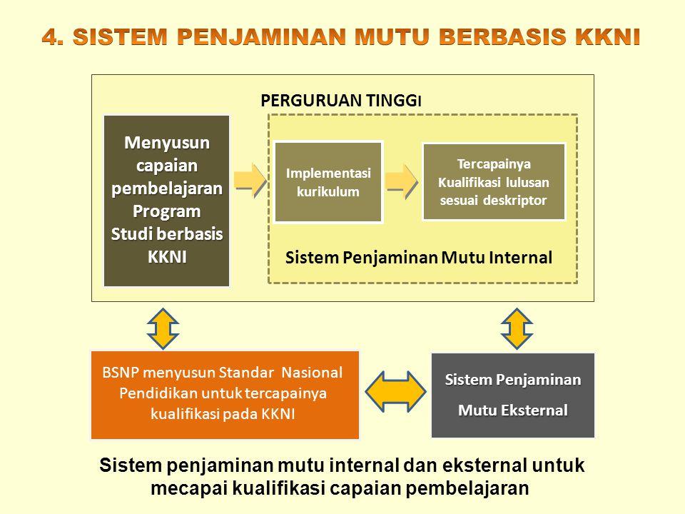 Sistem penjaminan mutu internal dan eksternal untuk mecapai kualifikasi capaian pembelajaran BSNP menyusun Standar Nasional Pendidikan untuk tercapain