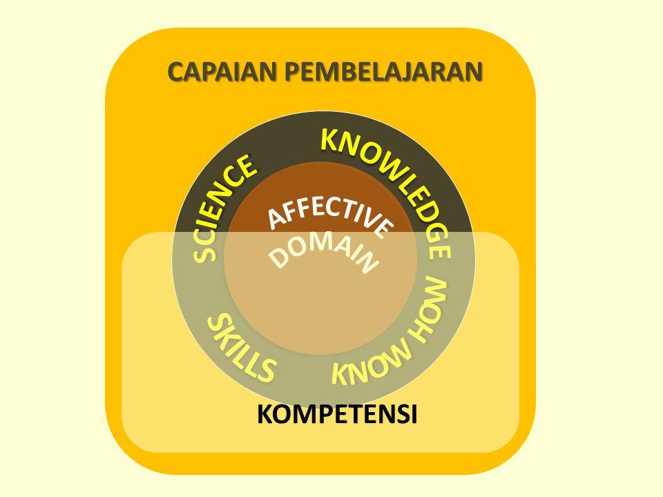 Capaian Pembelajaran: CAPAIAN PEMBELAJARAN KOMPETENSI
