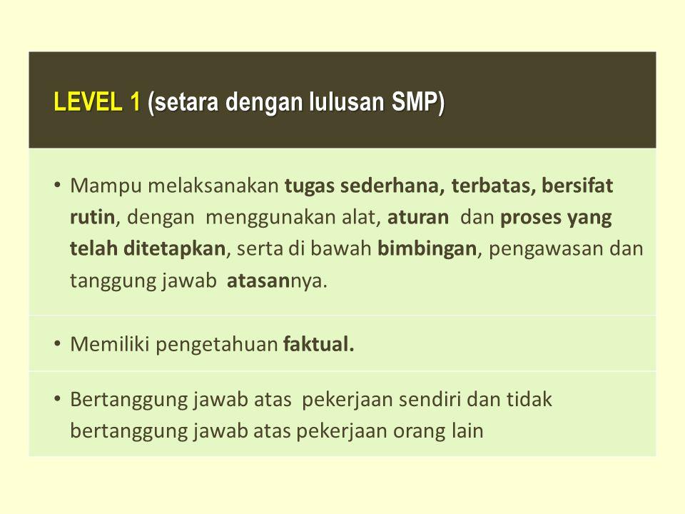 LEVEL 1 (setara dengan lulusan SMP) Mampu melaksanakan tugas sederhana, terbatas, bersifat rutin, dengan menggunakan alat, aturan dan proses yang tela