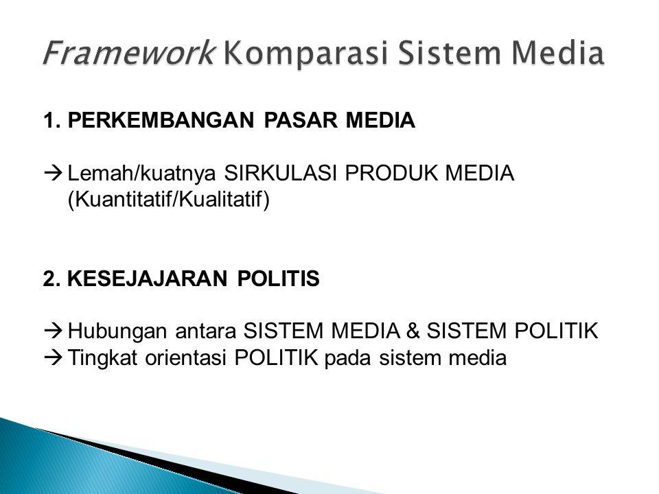 1.PERKEMBANGAN PASAR MEDIA LLemah/kuatnya SIRKULASI PRODUK MEDIA (Kuantitatif/Kualitatif) 2.