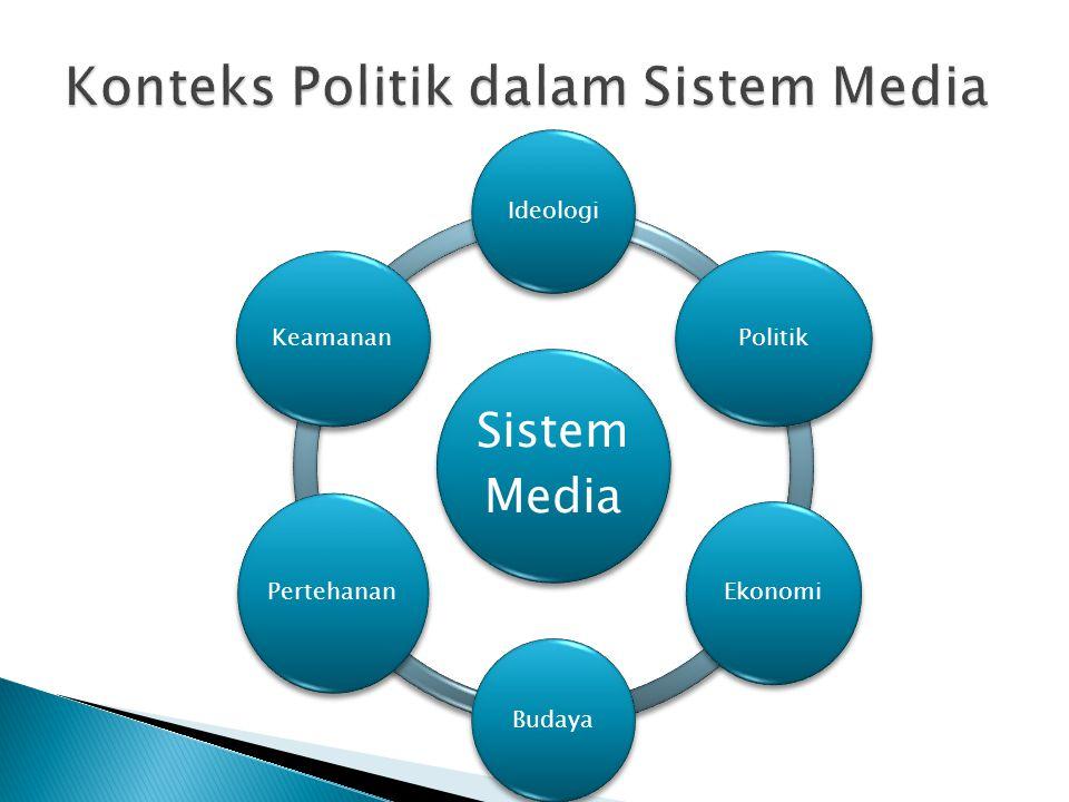 SSistem ideologi & politik menjadi dasar subsistem lainnya termasuk media massa SSistem media mencerminkan praktek politik & falsafah negara NNegara dapat berperan sebagai: - Pemilik - Penyandang Dana - Regulator