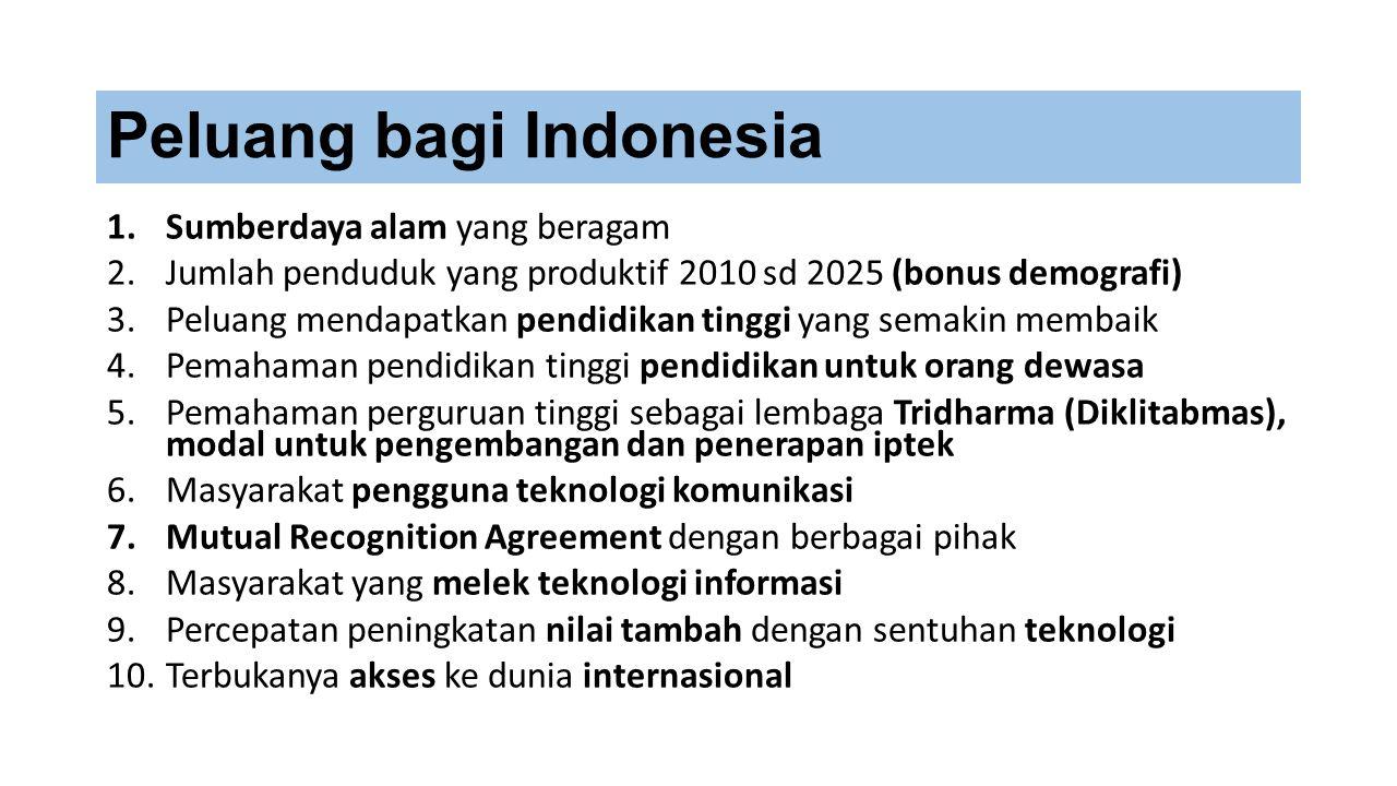 Peluang bagi Indonesia 1.Sumberdaya alam yang beragam 2.Jumlah penduduk yang produktif 2010 sd 2025 (bonus demografi) 3.Peluang mendapatkan pendidikan