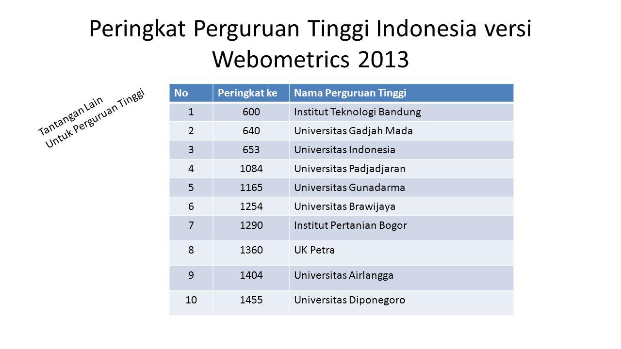 Peringkat Perguruan Tinggi Indonesia versi Webometrics 2013 NoPeringkat keNama Perguruan Tinggi 1600Institut Teknologi Bandung 2640Universitas Gadjah