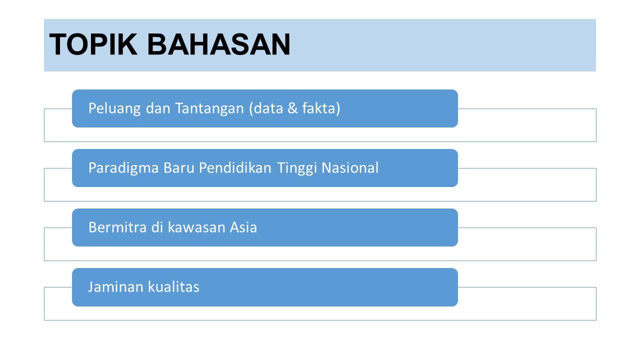 Peringkat Perguruan Tinggi Indonesia versi QS 2013 NoPeringkat keNama Perguruan Tinggi 1309Unversitas Indonesia 2461Institut Teknologi Bandung 3501Universitas Gadjah Mada 4701+Universitas Airlangga 5701+Institut Pertanian Bogor 6701+Universitas Diponegoro 7701+Institut Teknologi Sepuluh Nop.
