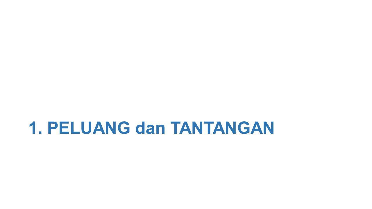 Peringkat Perguruan Tinggi Indonesia versi Webometrics 2013 NoPeringkat keNama Perguruan Tinggi 1600Institut Teknologi Bandung 2640Universitas Gadjah Mada 3653Universitas Indonesia 41084Universitas Padjadjaran 51165Universitas Gunadarma 61254Universitas Brawijaya 71290Institut Pertanian Bogor 81360UK Petra 91404Universitas Airlangga 101455Universitas Diponegoro Tantangan Lain Untuk Perguruan Tinggi