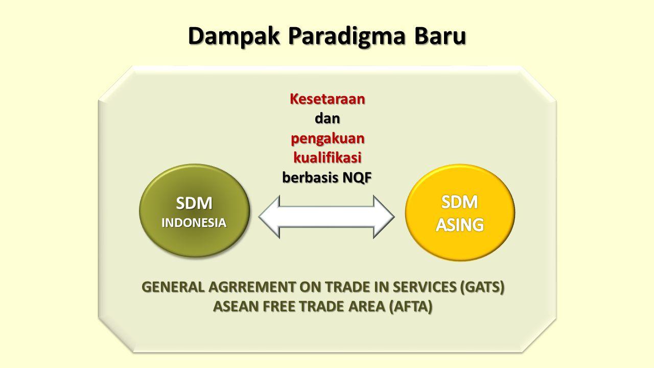 Kesetaraandan pengakuan kualifikasi berbasis NQF SDMINDONESIASDMINDONESIA Dampak Paradigma Baru GENERAL AGRREMENT ON TRADE IN SERVICES (GATS) ASEAN FR