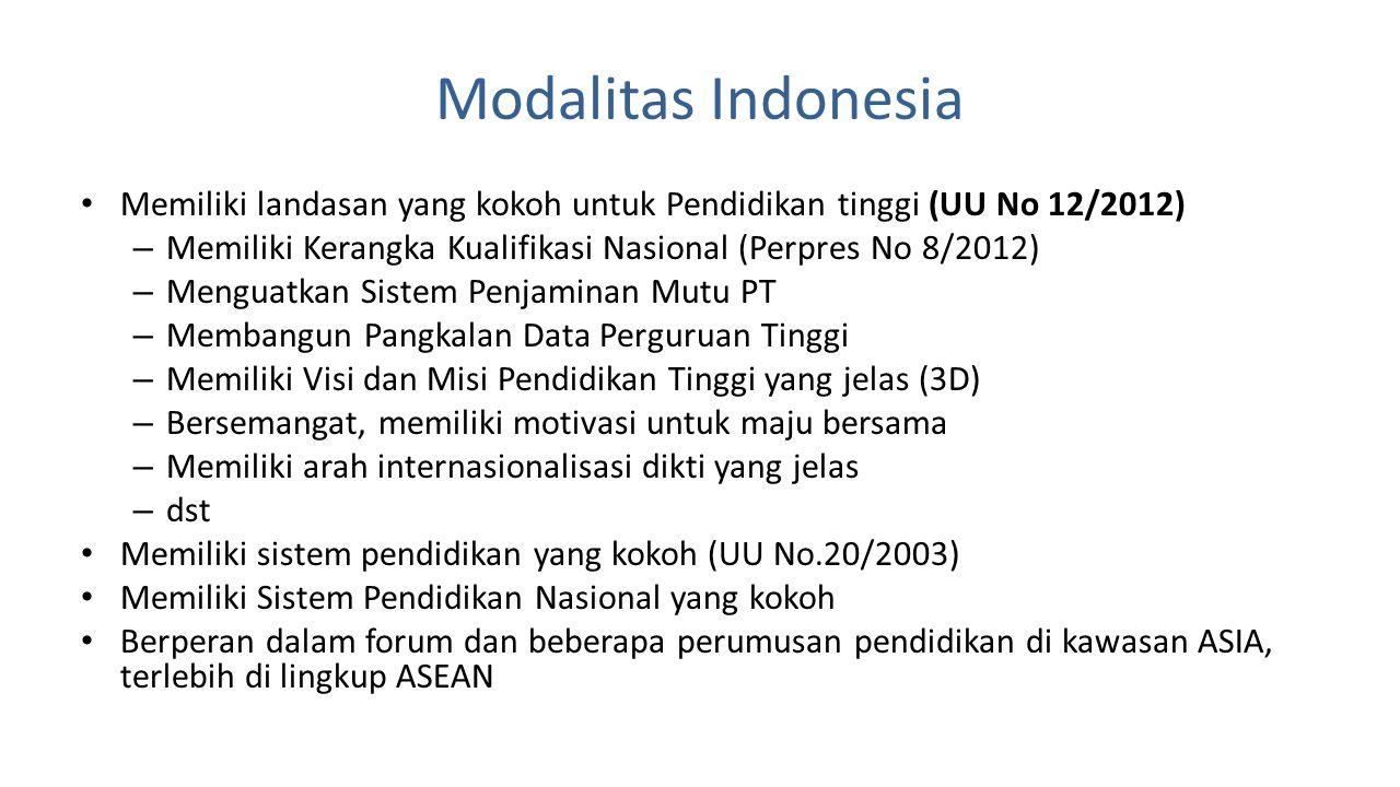 Modalitas Indonesia Memiliki landasan yang kokoh untuk Pendidikan tinggi (UU No 12/2012) – Memiliki Kerangka Kualifikasi Nasional (Perpres No 8/2012)