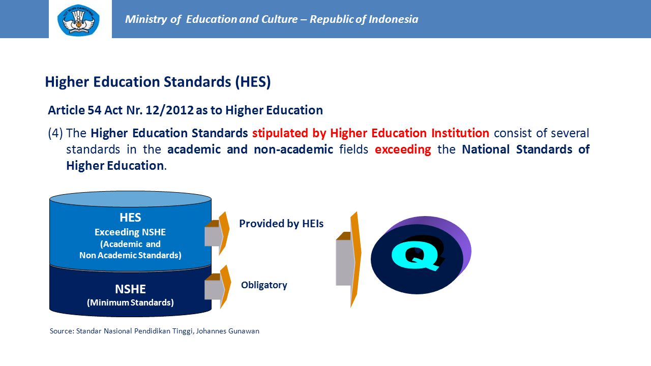 Higher Education Standards (HES) Article 54 Act Nr.