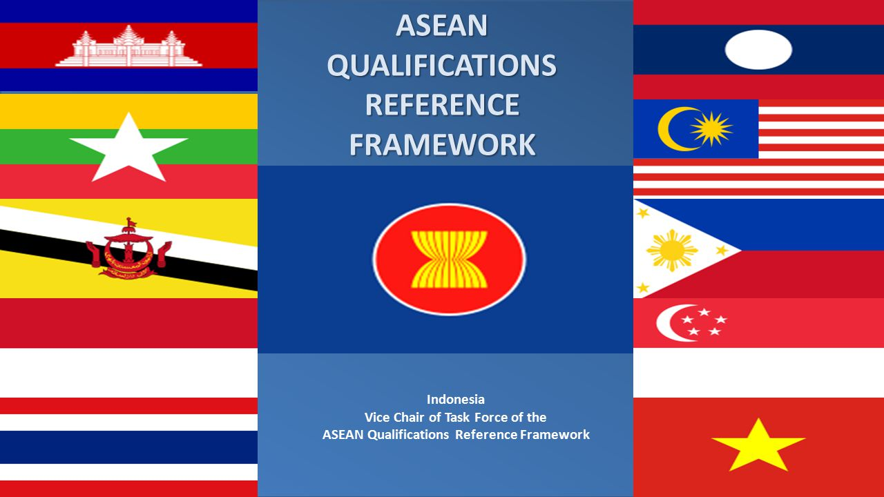 Mega ASEAN QUALIFICATIONS REFERENCE FRAMEWORK Indonesia Vice Chair of Task Force of the ASEAN Qualifications Reference Framework
