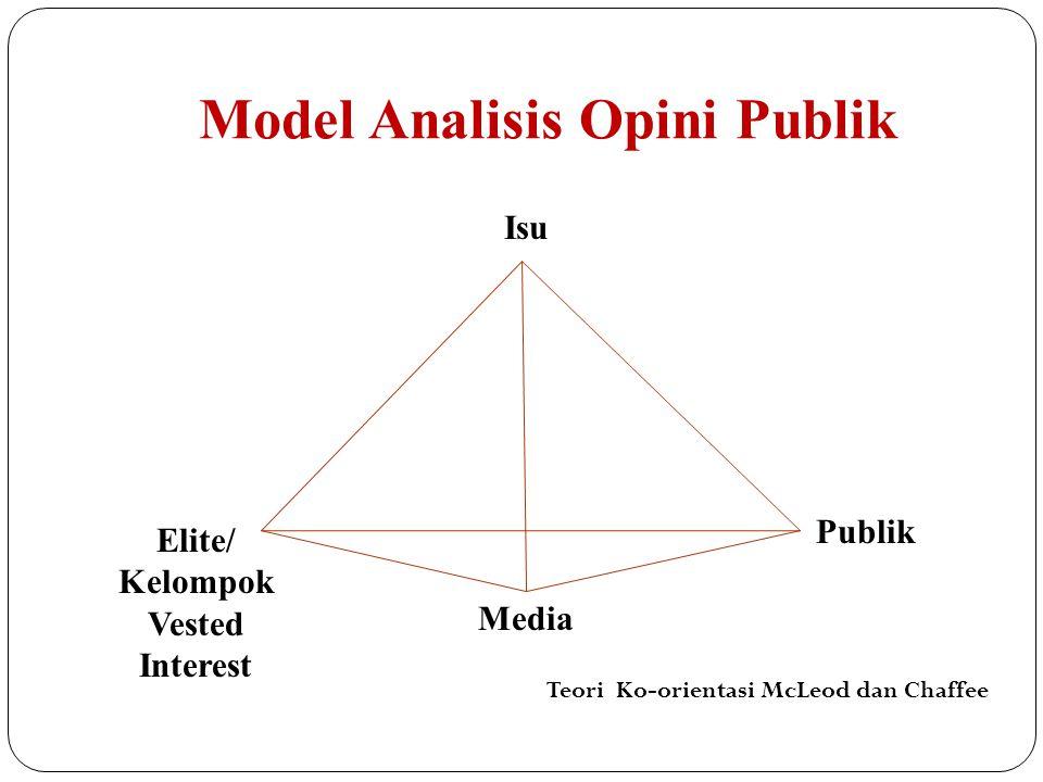 Model Analisis Opini Publik Isu Elite/ Kelompok Vested Interest Publik Media Teori Ko-orientasi McLeod dan Chaffee
