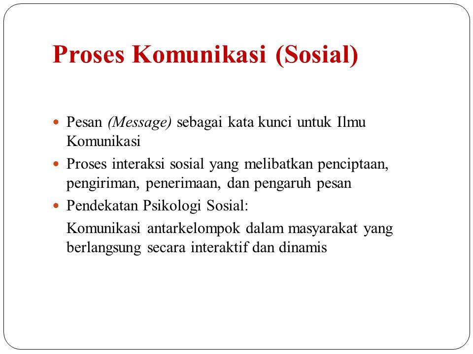 Proses Komunikasi (Sosial) Pesan (Message) sebagai kata kunci untuk Ilmu Komunikasi Proses interaksi sosial yang melibatkan penciptaan, pengiriman, pe