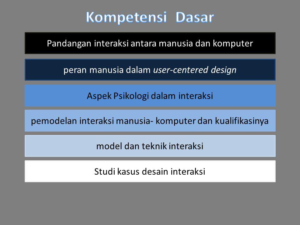 Pandangan interaksi antara manusia dan komputer pemodelan interaksi manusia- komputer dan kualifikasinya peran manusia dalam user-centered design model dan teknik interaksi Aspek Psikologi dalam interaksi Studi kasus desain interaksi