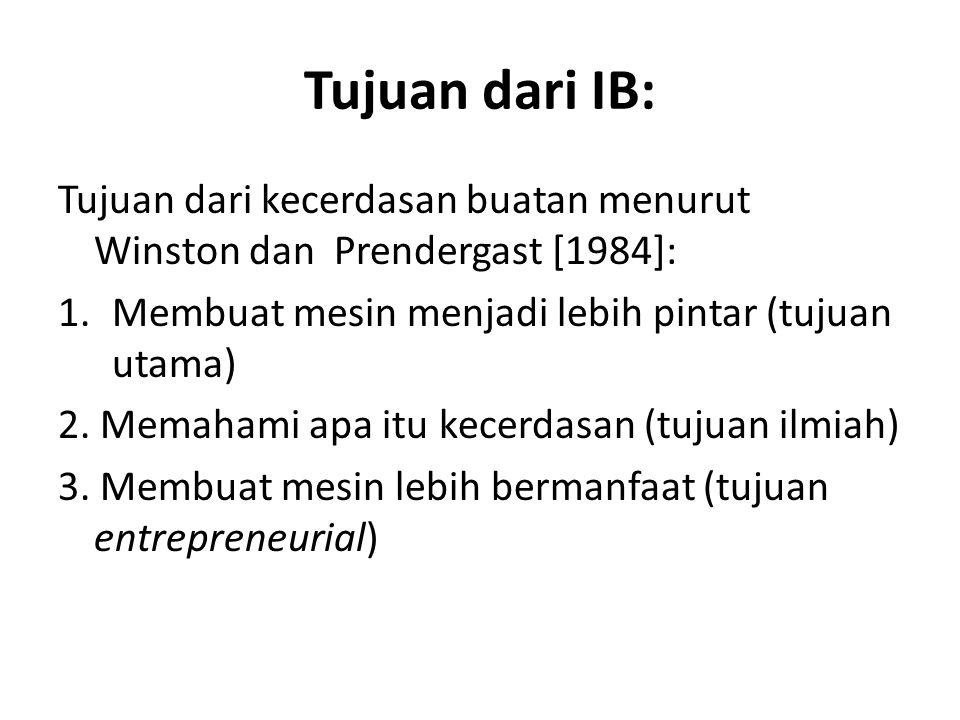 Tujuan dari IB: Tujuan dari kecerdasan buatan menurut Winston dan Prendergast [1984]: 1.Membuat mesin menjadi lebih pintar (tujuan utama) 2. Memahami