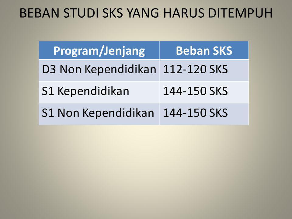 BEBAN STUDI SKS YANG HARUS DITEMPUH Program/JenjangBeban SKS D3 Non Kependidikan112-120 SKS S1 Kependidikan144-150 SKS S1 Non Kependidikan144-150 SKS
