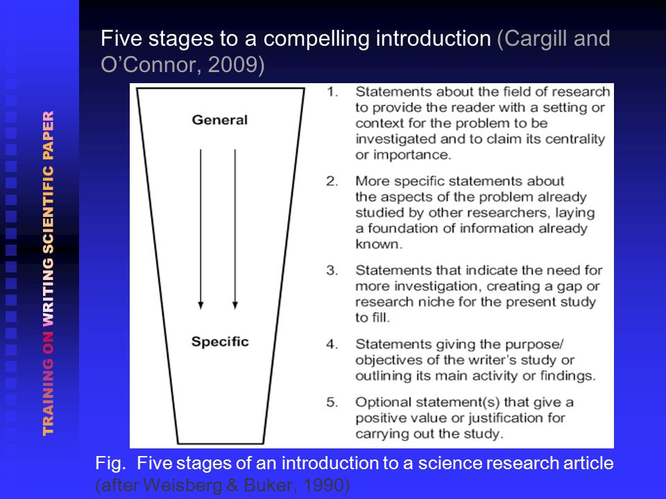 Five stages to a compelling introduction (Cargill and O'Connor, 2009) Fig.