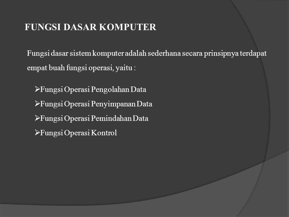 FUNGSI DASAR KOMPUTER  Fungsi Operasi Pengolahan Data  Fungsi Operasi Penyimpanan Data  Fungsi Operasi Pemindahan Data  Fungsi Operasi Kontrol Fun