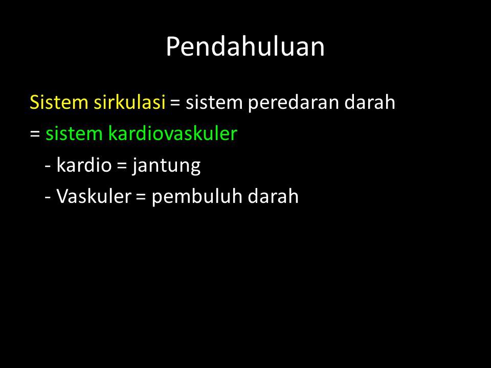 Anatomi Sistem Sirkulasi Sistem Sirkulasi JantungPembuluh DarahArteriVena Pembuluh Limfe
