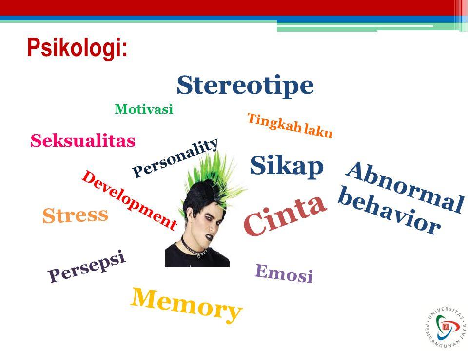 Psikologi: Sikap Cinta Personality Emosi Persepsi Tingkah laku Motivasi Stress Memory Stereotipe Abnormal behavior Development Seksualitas