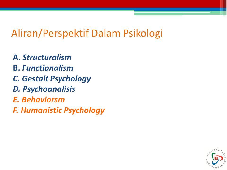 Aliran/Perspektif Dalam Psikologi A. Structuralism B. Functionalism C. Gestalt Psychology D. Psychoanalisis E. Behaviorsm F. Humanistic Psychology