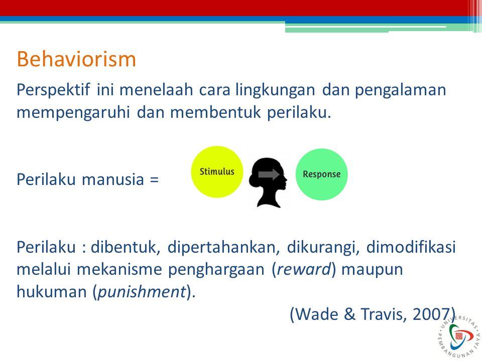 Behaviorism Perspektif ini menelaah cara lingkungan dan pengalaman mempengaruhi dan membentuk perilaku. Perilaku manusia = Perilaku : dibentuk, dipert