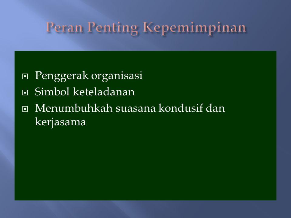  Meneladani dan bertanggung jawab  Bersikap objektif  Mampu menentukan prioritas dan mengambil keputusan  Komunikatif