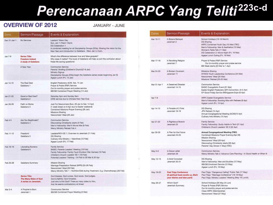 Perencanaan ARPC Yang Teliti 223c-d