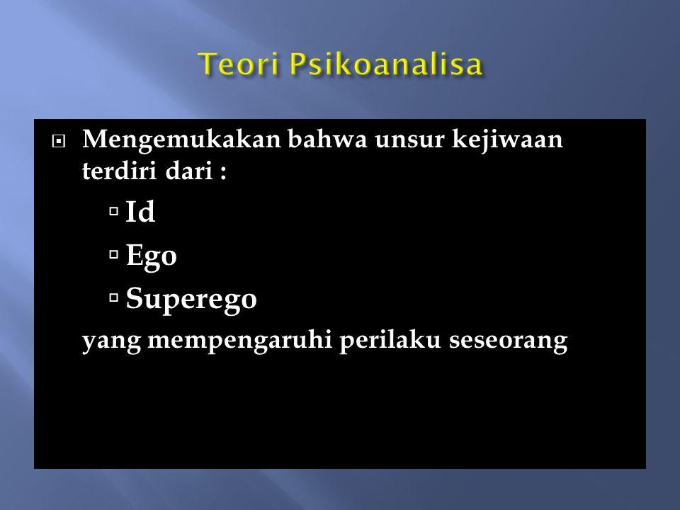  Mengemukakan bahwa unsur kejiwaan terdiri dari :  Id  Ego  Superego yang mempengaruhi perilaku seseorang