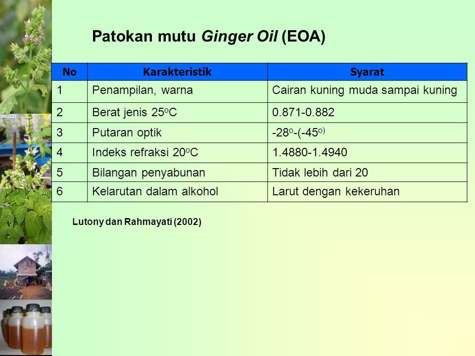 Patokan mutu Ginger Oil (EOA) NoKarakteristikSyarat 1Penampilan, warnaCairan kuning muda sampai kuning 2Berat jenis 25 o C0.871-0.882 3Putaran optik-28 o -(-45 o) 4Indeks refraksi 20 o C1.4880-1.4940 5Bilangan penyabunanTidak lebih dari 20 6Kelarutan dalam alkoholLarut dengan kekeruhan Lutony dan Rahmayati (2002)