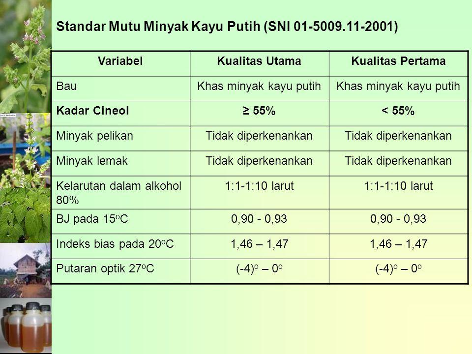 Standar Mutu Minyak Kayu Putih (SNI 01-5009.11-2001) VariabelKualitas UtamaKualitas Pertama BauKhas minyak kayu putih Kadar Cineol≥ 55%< 55% Minyak pelikanTidak diperkenankan Minyak lemakTidak diperkenankan Kelarutan dalam alkohol 80% 1:1-1:10 larut BJ pada 15 o C0,90 - 0,93 Indeks bias pada 20 o C1,46 – 1,47 Putaran optik 27 o C(-4) o – 0 o