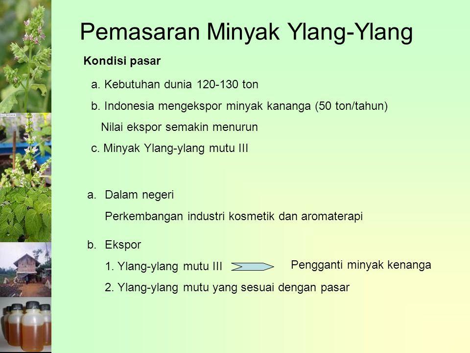 Pemasaran Minyak Ylang-Ylang a.Dalam negeri Perkembangan industri kosmetik dan aromaterapi b.Ekspor 1.
