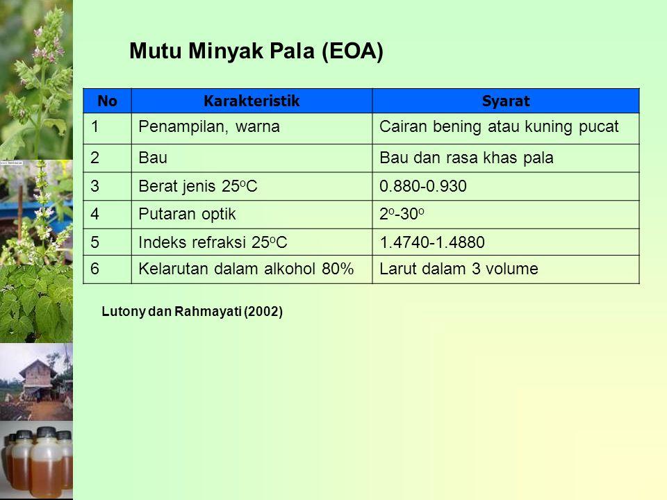 Mutu Minyak Pala (EOA) NoKarakteristikSyarat 1Penampilan, warnaCairan bening atau kuning pucat 2BauBau dan rasa khas pala 3Berat jenis 25 o C0.880-0.930 4Putaran optik2 o -30 o 5Indeks refraksi 25 o C1.4740-1.4880 6Kelarutan dalam alkohol 80%Larut dalam 3 volume Lutony dan Rahmayati (2002)