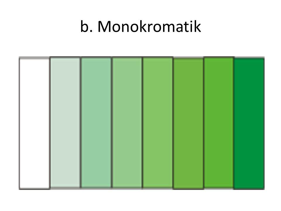 b. Monokromatik