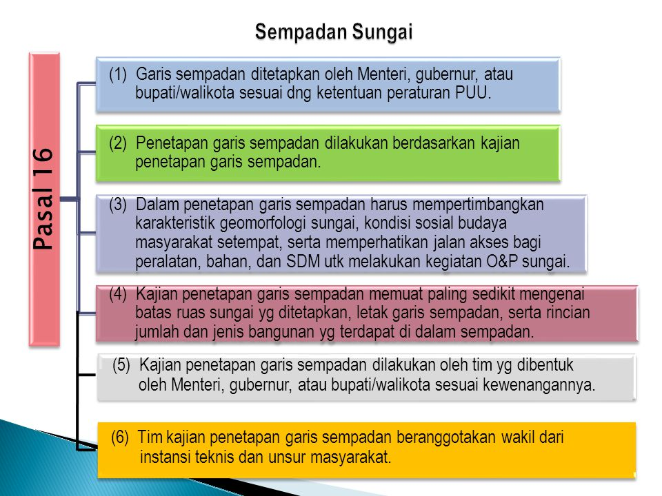 Pasal 16 (1) Garis sempadan ditetapkan oleh Menteri, gubernur, atau bupati/walikota sesuai dng ketentuan peraturan PUU.