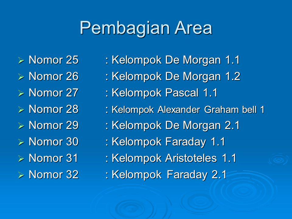 Pembagian Area  Nomor 25: Kelompok De Morgan 1.1  Nomor 26: Kelompok De Morgan 1.2  Nomor 27: Kelompok Pascal 1.1  Nomor 28: Kelompok Alexander Graham bell 1  Nomor 29: Kelompok De Morgan 2.1  Nomor 30: Kelompok Faraday 1.1  Nomor 31: Kelompok Aristoteles 1.1  Nomor 32: Kelompok Faraday 2.1
