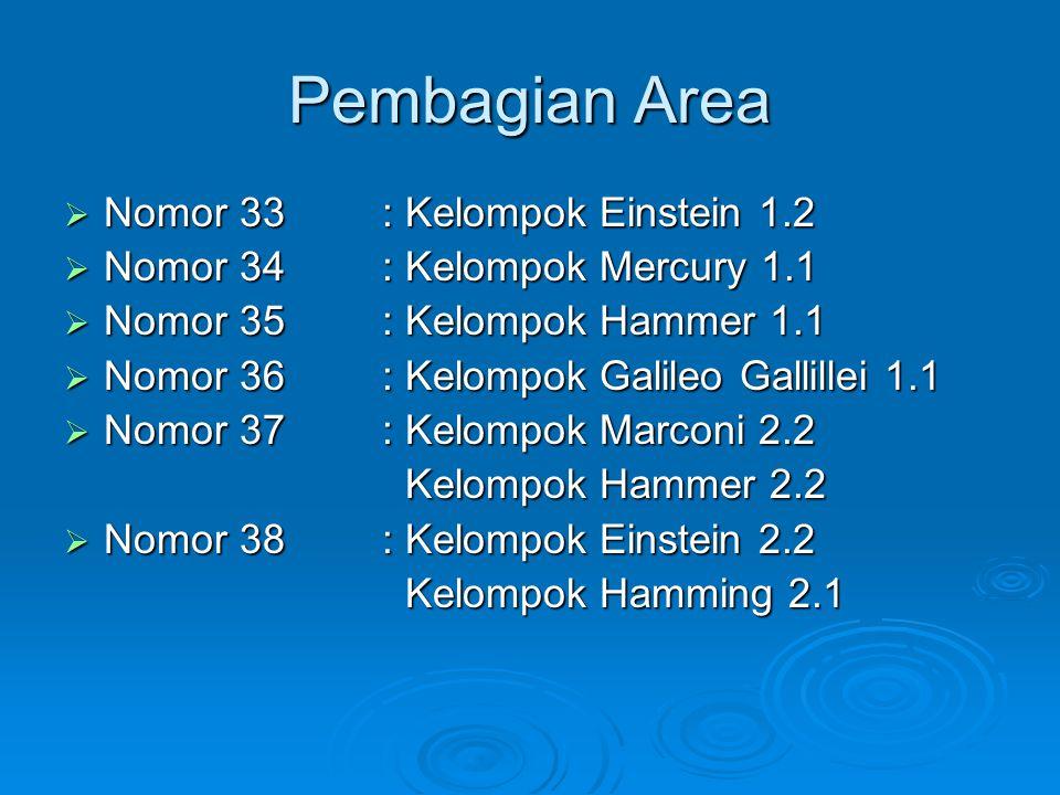 Pembagian Area  Nomor 33: Kelompok Einstein 1.2  Nomor 34: Kelompok Mercury 1.1  Nomor 35: Kelompok Hammer 1.1  Nomor 36: Kelompok Galileo Gallillei 1.1  Nomor 37: Kelompok Marconi 2.2 Kelompok Hammer 2.2 Kelompok Hammer 2.2  Nomor 38: Kelompok Einstein 2.2 Kelompok Hamming 2.1 Kelompok Hamming 2.1