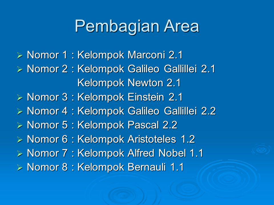 Pembagian Area  Nomor 1: Kelompok Marconi 2.1  Nomor 2: Kelompok Galileo Gallillei 2.1 Kelompok Newton 2.1 Kelompok Newton 2.1  Nomor 3: Kelompok Einstein 2.1  Nomor 4: Kelompok Galileo Gallillei 2.2  Nomor 5: Kelompok Pascal 2.2  Nomor 6: Kelompok Aristoteles 1.2  Nomor 7: Kelompok Alfred Nobel 1.1  Nomor 8: Kelompok Bernauli 1.1