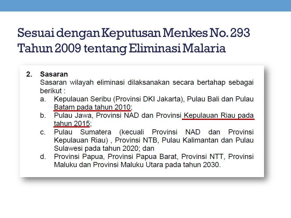 Sesuai dengan Keputusan Menkes No. 293 Tahun 2009 tentang Eliminasi Malaria