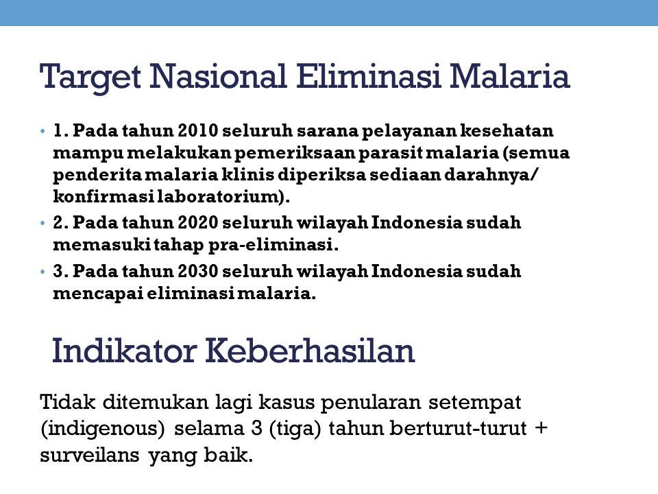Target Nasional Eliminasi Malaria 1. Pada tahun 2010 seluruh sarana pelayanan kesehatan mampu melakukan pemeriksaan parasit malaria (semua penderita m