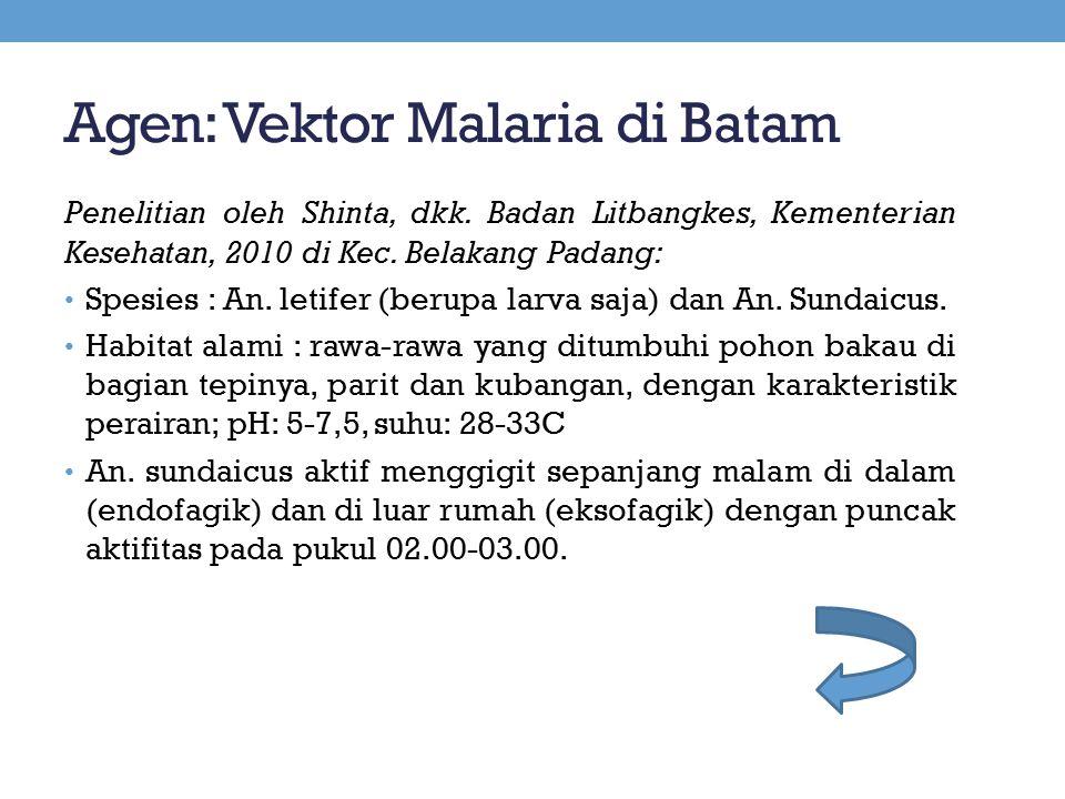 Agen: Vektor Malaria di Batam Penelitian oleh Shinta, dkk. Badan Litbangkes, Kementerian Kesehatan, 2010 di Kec. Belakang Padang: Spesies : An. letife