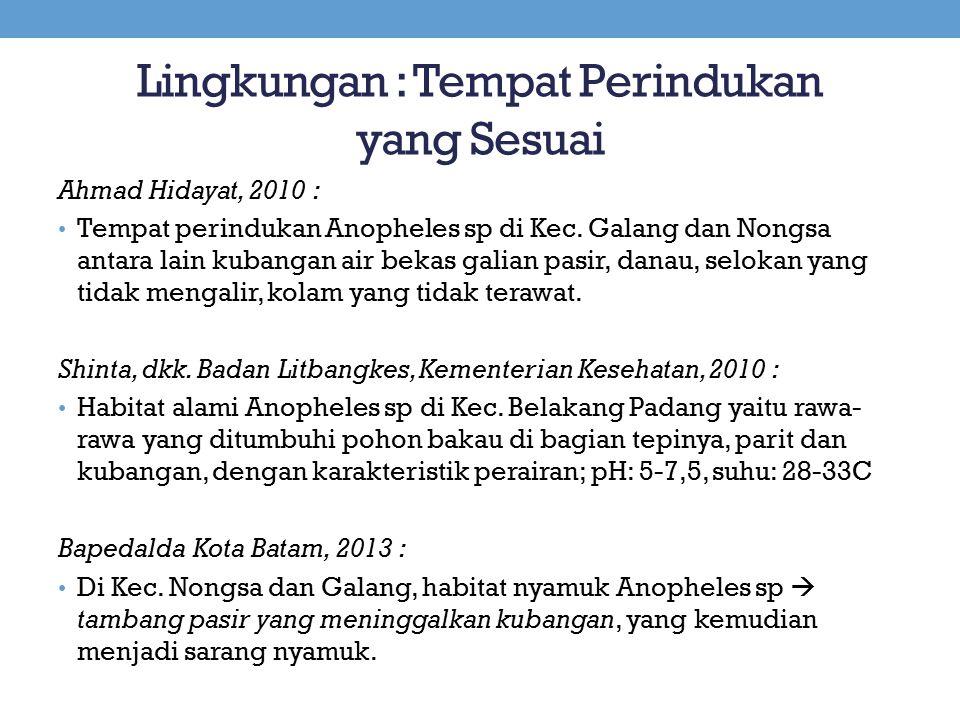 Lingkungan : Tempat Perindukan yang Sesuai Ahmad Hidayat, 2010 : Tempat perindukan Anopheles sp di Kec. Galang dan Nongsa antara lain kubangan air bek