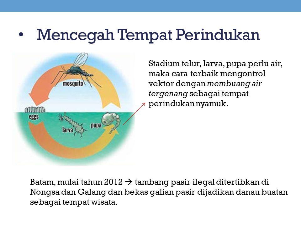 Mencegah Tempat Perindukan Batam, mulai tahun 2012  tambang pasir ilegal ditertibkan di Nongsa dan Galang dan bekas galian pasir dijadikan danau buat