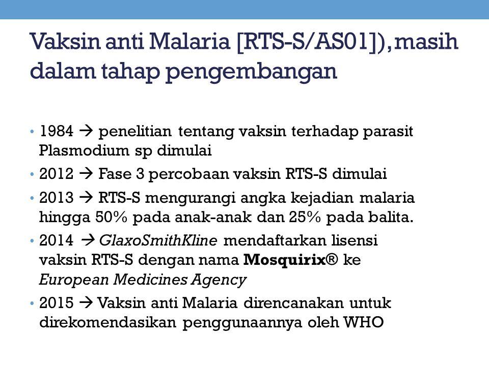 Vaksin anti Malaria [RTS-S/AS01]), masih dalam tahap pengembangan 1984  penelitian tentang vaksin terhadap parasit Plasmodium sp dimulai 2012  Fase