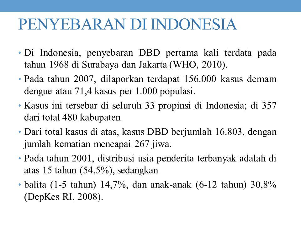 PENYEBARAN DI INDONESIA Di Indonesia, penyebaran DBD pertama kali terdata pada tahun 1968 di Surabaya dan Jakarta (WHO, 2010). Pada tahun 2007, dilapo