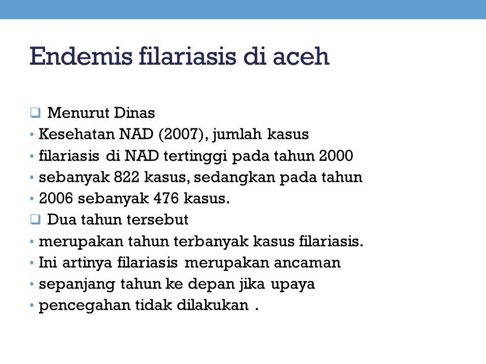 Endemis filariasis di aceh  Menurut Dinas Kesehatan NAD (2007), jumlah kasus filariasis di NAD tertinggi pada tahun 2000 sebanyak 822 kasus, sedangka