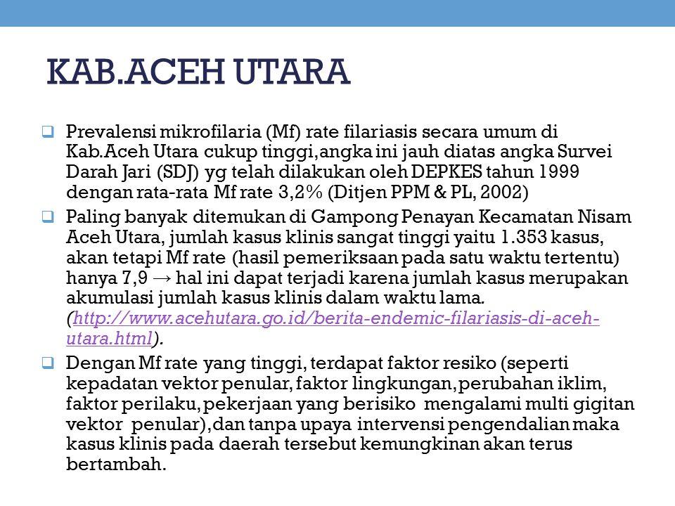 KAB.ACEH UTARA  Prevalensi mikrofilaria (Mf) rate filariasis secara umum di Kab.Aceh Utara cukup tinggi,angka ini jauh diatas angka Survei Darah Jari