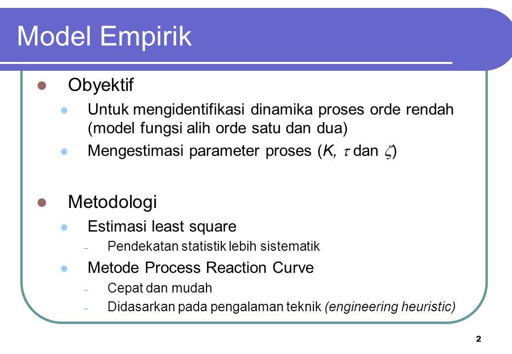 3 Model Empirik Estimasi Least Square Bentuk model yang paling sederhana Deskripsi Proses: dengan Problem Jika kita memiliki seperangkat pengukuran y i dan x i : temukan  1,  2 yang meminimisasi SSR (sum of square residual)