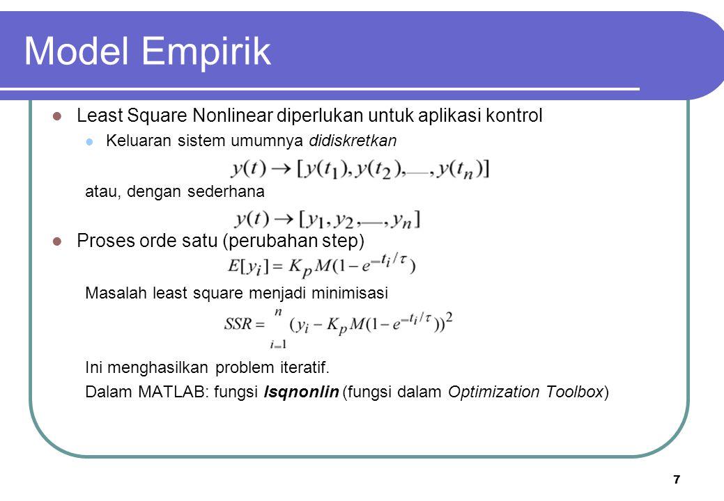 8 Model Empirik Contoh Pencocokan Least Square Nonlinear proses orde satu dari data respon step Model: Data