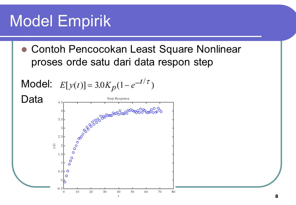 9 Model Empirik MATLAB untuk LEAST-SQUARE NON LINEAR function diff = fit_simp(x,X,Y) % This function is called by lsqnonlin.